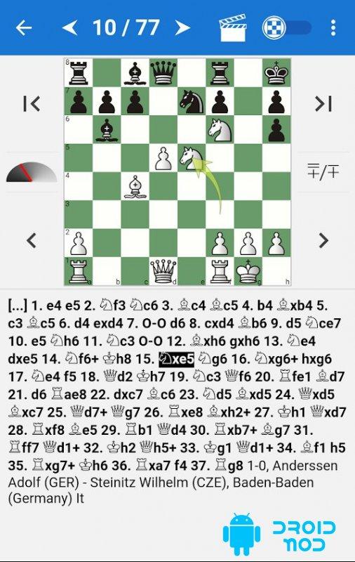 Вильгельм Стейниц - Легенда шахмат